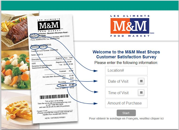 M&M Meat Shops Survey